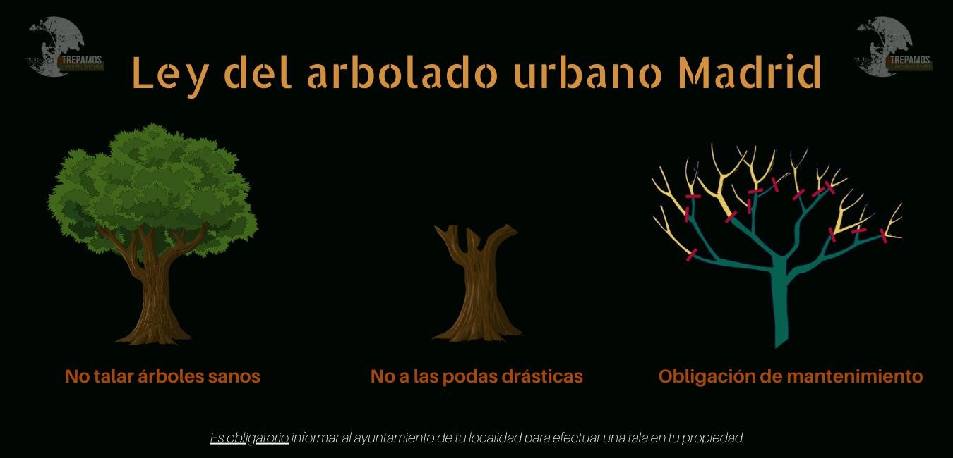 ley de protección del arbolado urbano Madrid